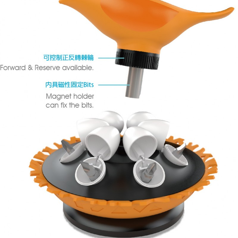 iThinking 「鳥巢」時尚家居工具組 橘