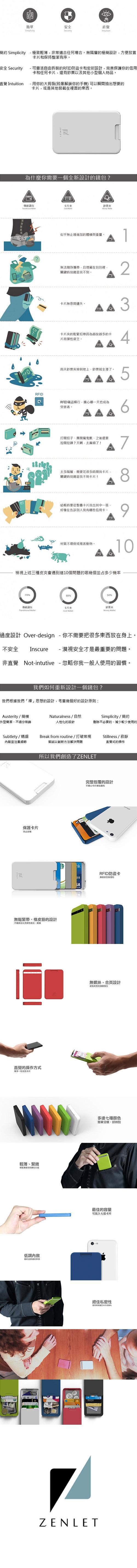 ZENLET The Ingenious Wallet 行動錢包 藍 (含RFID防盜卡)