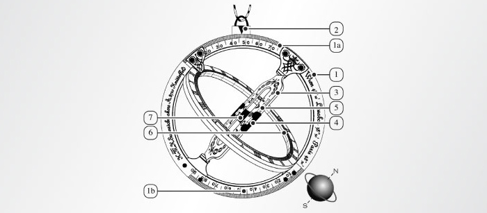 賽先生科學工廠 全球通用 奧地利Kala環式日晷(自)