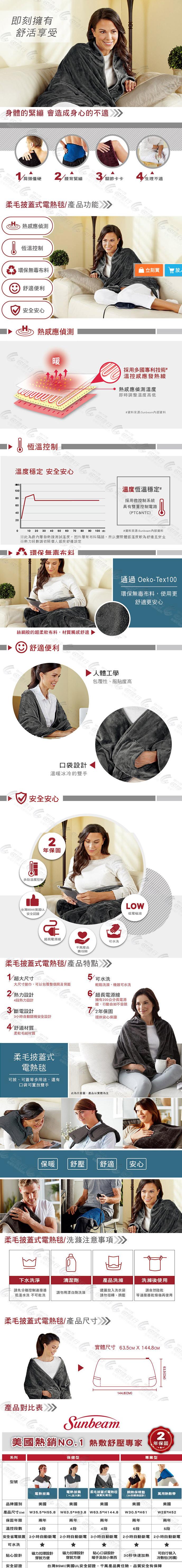 美國 Sunbeam 柔毛披蓋式電熱毯 氣質灰