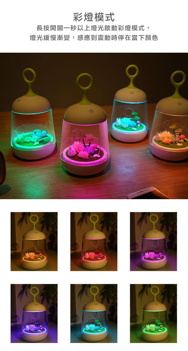 【5/27~6/2冬季特選品特價】創意小物館 LED音樂小夜燈 生日快樂
