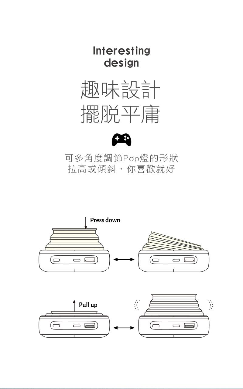 MiPOW POPCandle 10000mAh 無線充電+PD雙向快充 趣味多功能行動電源-白